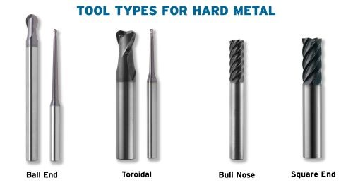 hard material cutting tool types