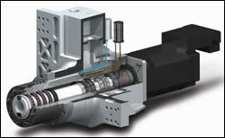 Direct drive spindle housing