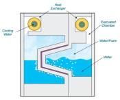 Conformal Mold Cooling Gains Another Licensee