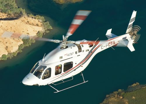 Bell 429 helicopter