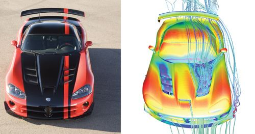 Side-by-side CFD