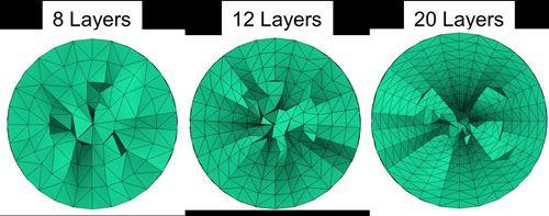 mesh layers within runners