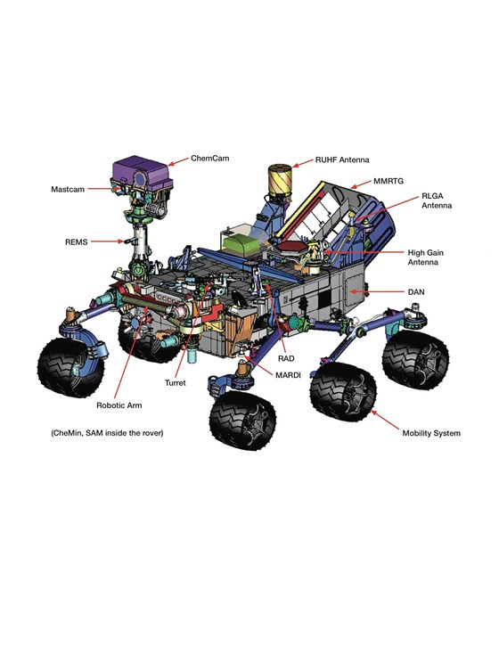 The Curiosity Mars rover: Descent stage composites ...