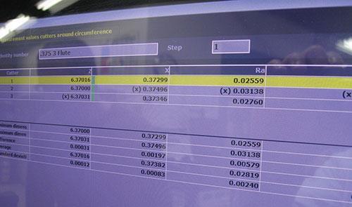 presetter's data table