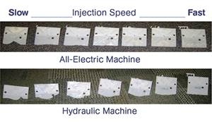INJECTION MOLDING: 'Know Your Machine'