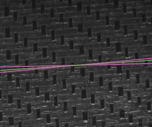 laser projection system fiber orientation