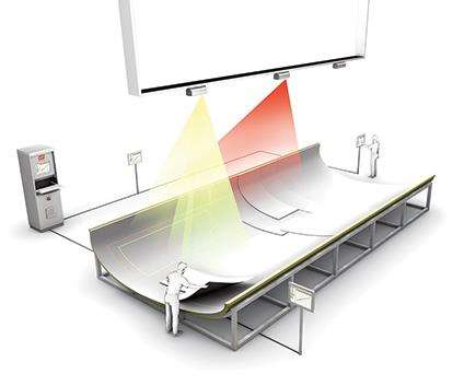 shared laser projection capacity