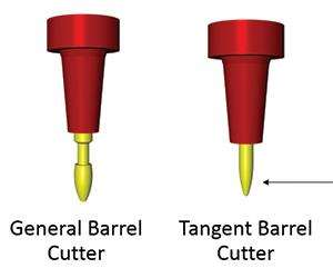 barrel cutters