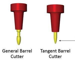barrel cutters