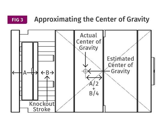 approximating the center of gravity on injection molding tool