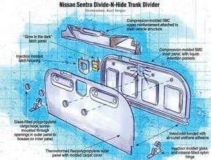 Trunk Divider