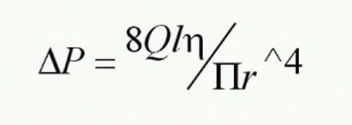 simplified pressure drop equation