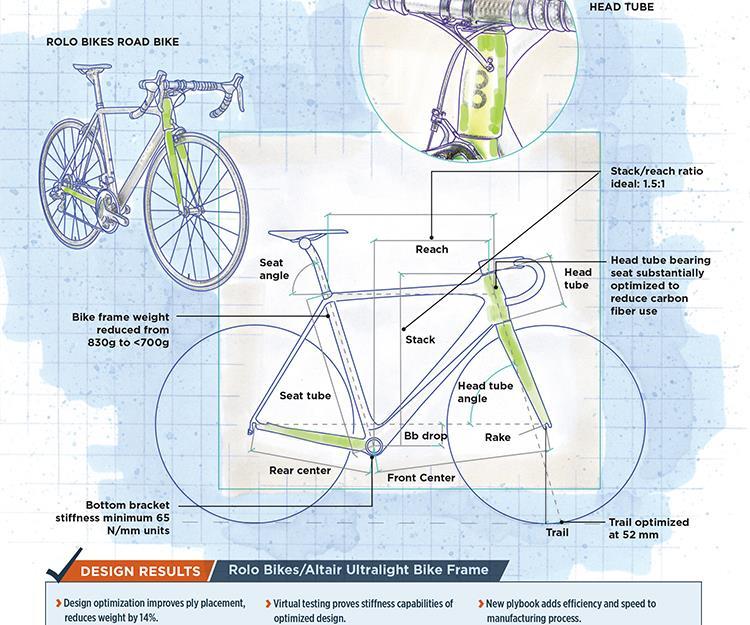 Rolo Bikes/Altair Ultralight Bike Frame
