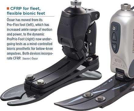 Pro-Flex foot