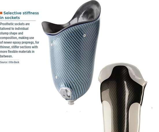 Prosthetic sockets