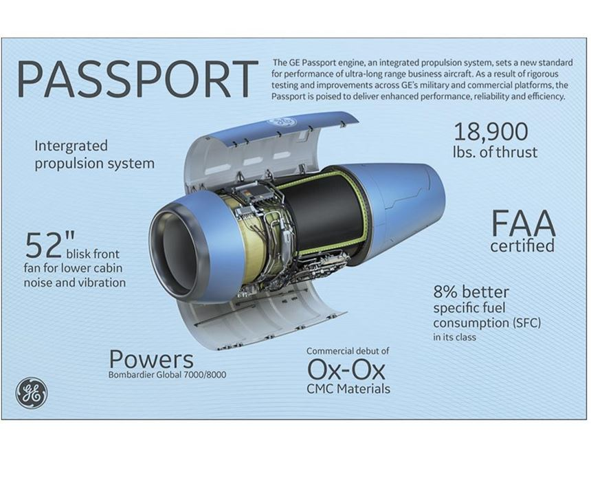 Passport 20 jet engine