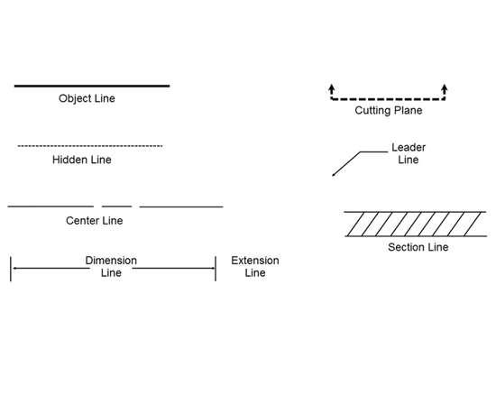 line figure