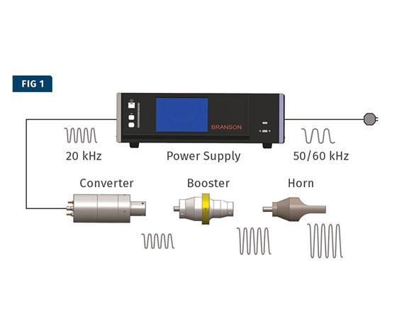 ultraonsic welding power supply