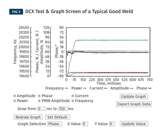 diagnostic of ultrasonic weld
