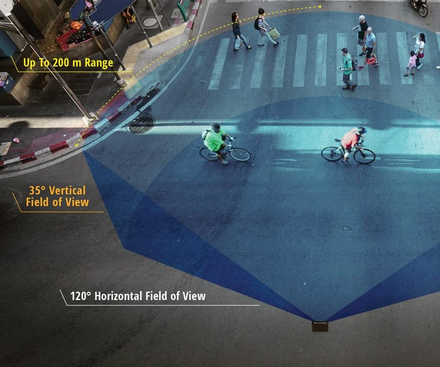 Velodyne LiDAR's new fixed-laser, the Velarray, provides a 120° horizontal and 35° vertical field-of-view.