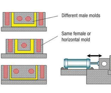 compression molding