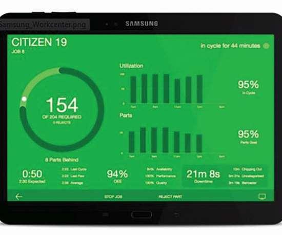 Workcenter tablet