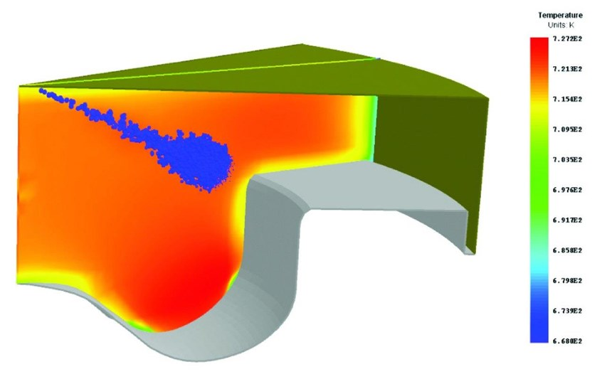 Here is a spray representation at the start of fuel injection for a diesel-engine sector-mesh simulation. This is from the Ansys Forté CFD package, which can combine the physical properties of a droplet spray with the chemical model of the fuel.