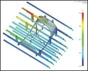 Cooling circuit efficiency