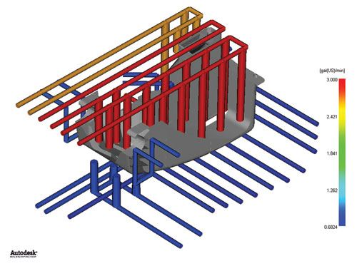 simulation software in mold manufacturing