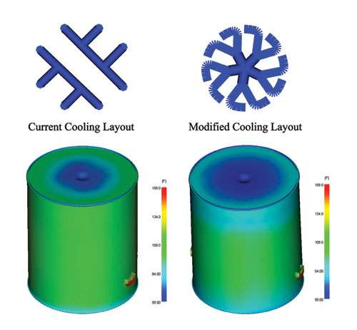 core mold tempurature