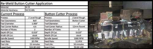 button cutter application