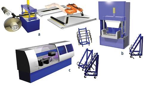 IFA Composite production process