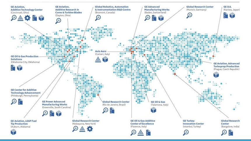 GE Additive network