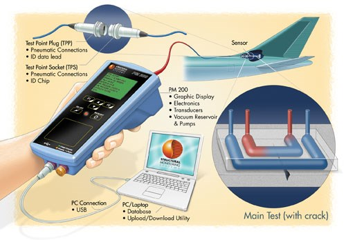 Comparative Vacuum Monitoring System Graphic