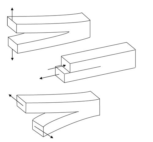 Fig 1 fracture failure modes