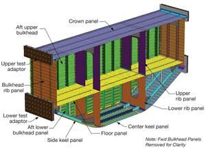 PRSEUS preform for pressurized cabin walls