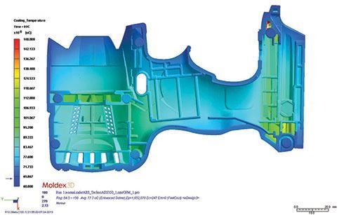 core side surface tempurature