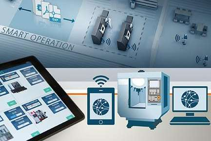 Siemens and digitalization