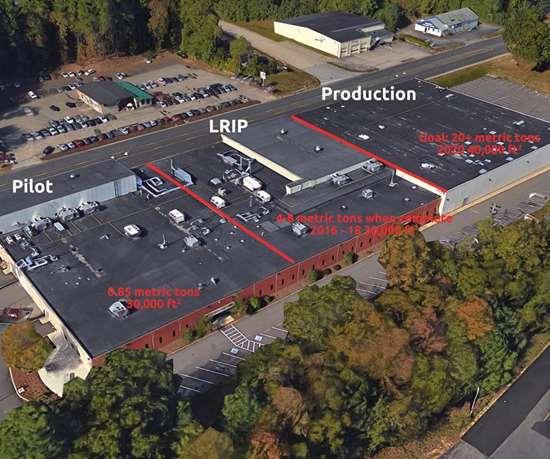 Merrimack facility