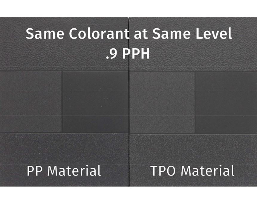 color on PP and TPO