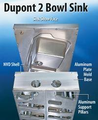 DuPont 2 Bowl Sinks