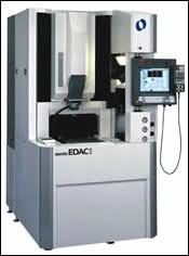 EDAC1 EDM unit