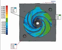 A 3-D comparison in software