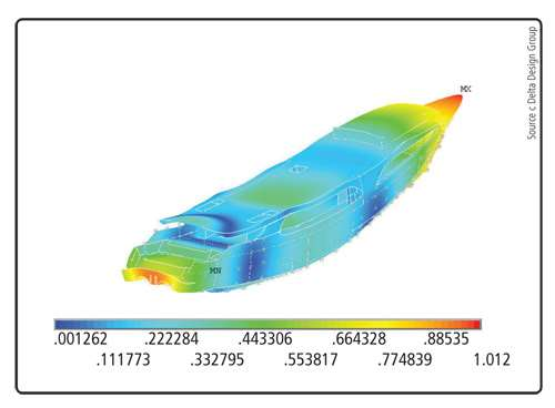 FEA analysis-1