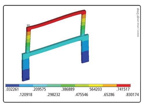 FEA analysis-2