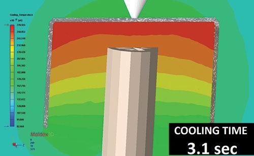 mold core temperature