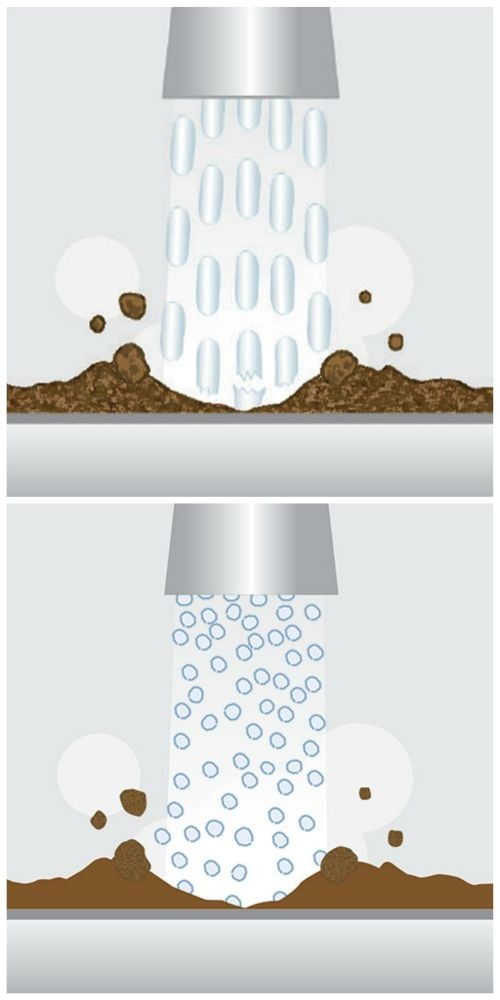 3-mm dry ice pellets vs shaved micro-particles of dry ice