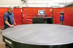 Measurement metrology device