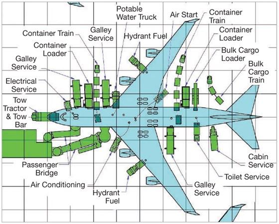 Boeing in Brief