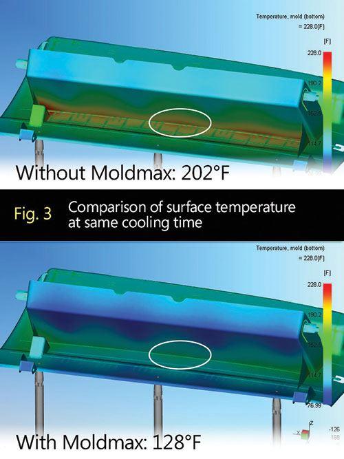 comparison of surface temperature